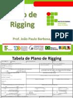aula-03-plano-de-rigging1.pdf