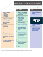 WHO_IER_PSP_2008.05_Checklist_spa.pdf