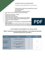 Contenidos Tematicos a Observar en La Evaluación Docente