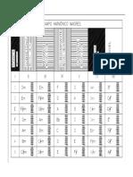 campo harmonico maiores.pdf
