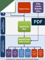 IPM Flow Chart Temp