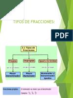 TIPOS DE FRACCIONES.pptx