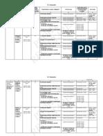 SR EN 13251 Geotextile.pdf