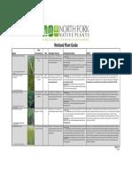 NFNP Wetland Plant Guide