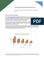 Molecular Diagnostic Market Analysis – Forecasts to 2025