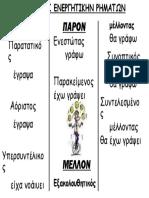 xronoirimaton-110915134251-phpapp02-thumbnail-4.docx