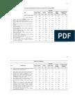 Tabel 4 dari bab 4.docx