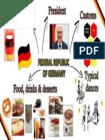 Alemania Lamina