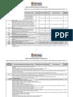 Tabela de serviços tomados PMSP 2010.pdf