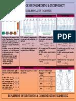 Mod Tech.pdf