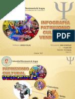Infografia Patrimonio Cultural Venezolano