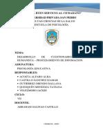 CUESTIONARIO-T. HUMANISTA- TPI.docx