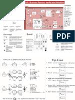 Bpmn2.0 Consultazione Esame