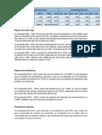 Ejemplos de Analisis Financieros