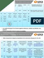 Ficha de Estudio Catedra 2 Gia, Iia y Iiia Cqu 210 2016-20 (1)