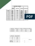 Cbr en Exel Prueba 1 (1)