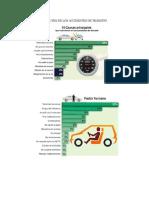 Factores Que Influyen en Los Accidentes de Tránsito