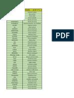 Relación de Nombres Cientificos de Plantas