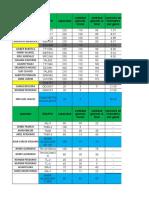 Informe Consumo Galones 38 y 42 24-4-17