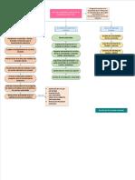 Rol-del-ingeniero-quimico-Hernandez-Cristina.pdf