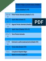 cronologia egipto pres.pdf
