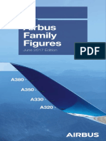 Airbus Aircraft Family Figures Brochure - June 2017