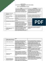 Materi PKKMB 2017 Revisi 29 Agustus 2017