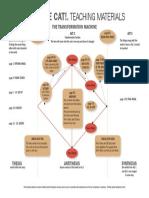 STC_WrkShopTransChartRev2.pdf