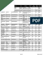 List of Representatives[1]