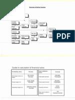 Management Analysis