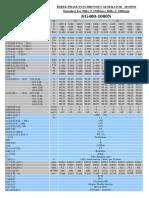 EG400-1000技术参数