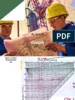 Graph Mei