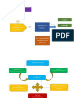 Mapas Planificacion, Organizacion, Control