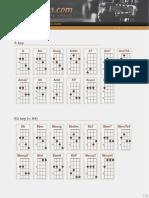 Mandotabs Complete Chords Chart 156