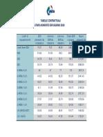 Tab. Contrattuali e Retributive.pdf