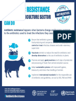 Infographics Agriculture