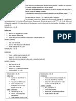 Financial Derivates 1