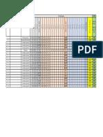 Pontaj Centralizator Model