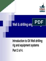 Drilling Basics oil field