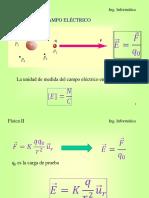 Campo_Eléctrico - FISICA II
