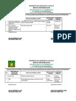1.2.5.EP4-Hasil-KAJIAN-Dan-Tindak-Lanjut-Masalah-Potensial.doc