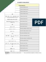 Alfabeto Fonologico y Alfabeto Fonetico