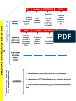 Medidas Cautelares Powerpoint
