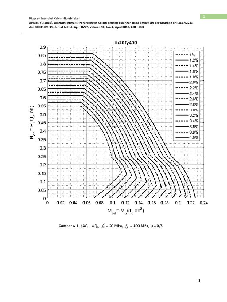 Diagram interaksi kolom4faces 170522 ccuart Choice Image