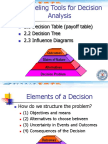 2 Modeling Tools for Decision Analysis