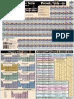 Chemistry - Periodic Table - Advanced.pdf