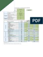 Simulador Matirz de Costos de DFI (Autoguardado)