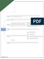 Cópia de OPERAÇÕES DE ARQUIVAMENTO.pdf