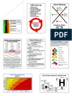 CERT Quick Reference Cards