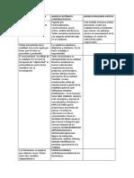 Modelo Reduccionista.vs Constructivista